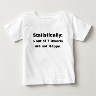 statistiskt ställa i skuggan 6 ut ur 7 är inte t shirts
