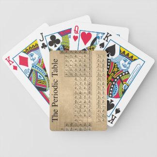 Steampunk periodiskt bord spelkort