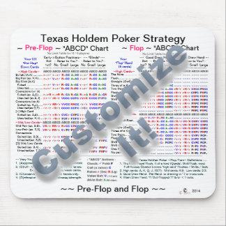 """Strategi för Texas Holdem """"misslyckande"""" poker Mus Matta"""