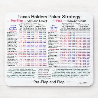 """Strategi för Texas Holdem """"misslyckande"""" poker Musmattor"""