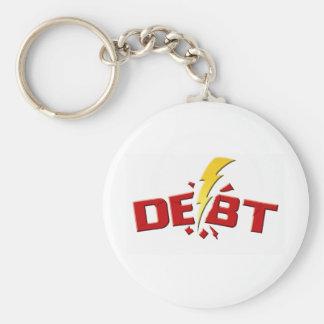 Strejkan besegrar skuld rund nyckelring