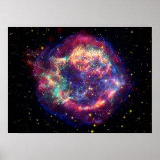 supernovakvarlevaCassiopeia A Poster