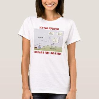 Surt regnavlagring tröjor