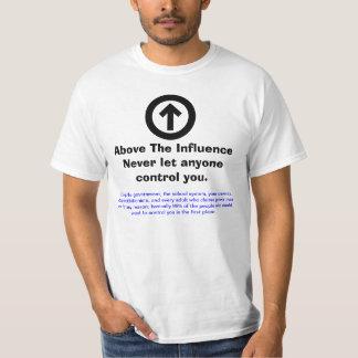 Svar till ovanför påverkan t shirt