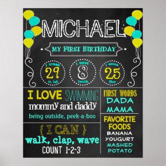 Svart tavla för ballongfödelsedagsfest (122) poster