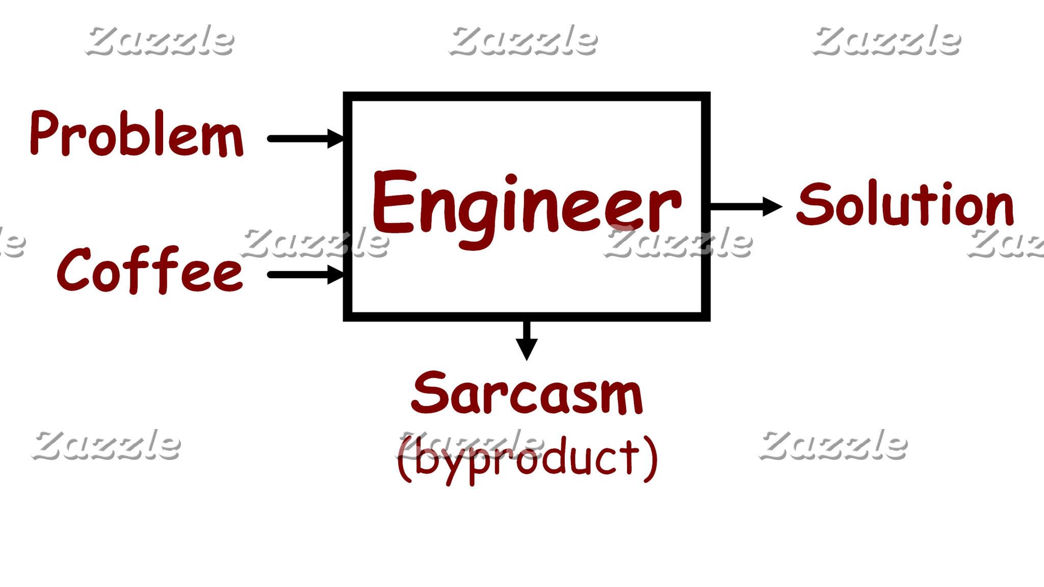 Engineering humor