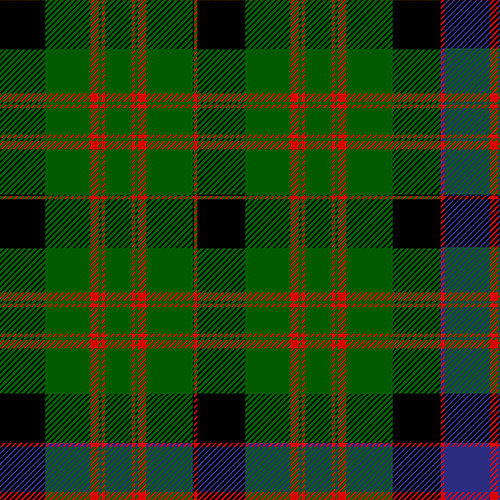 Scottish Clan Tartans