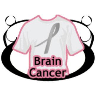 Brain Cancer