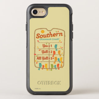 Sydlig grammatik kartlägger OtterBox symmetry iPhone 7 skal