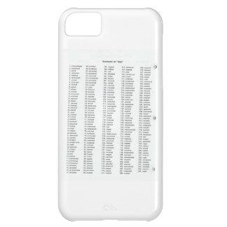 "Synonymer för ""sade"" fodral för iPhone 5 iPhone 5C Fodral"