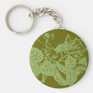 Syrsa Keychain Rund Nyckelring
