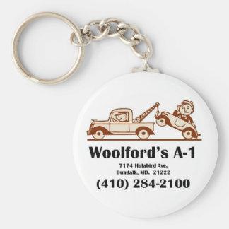 t-skjorta logotypw-adress rund nyckelring