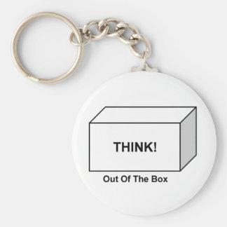 Tänka ut ur boxas rund nyckelring