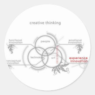 tänkande kreativ runt klistermärke