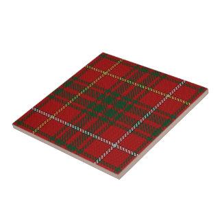Tartan för klanBruce skotsk uttryck Kakelplatta
