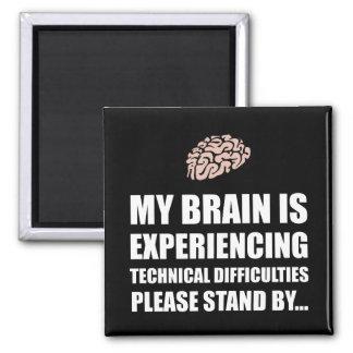 Tekniska svårigheter White.png för hjärna