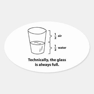 Tekniskt är exponeringsglaset alltid fullt ovalt klistermärke