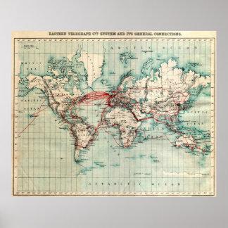 Telegraferar vintagekartaöstran 1901 poster