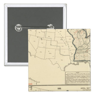 Tematiska United States Standard Kanpp Fyrkantig 5.1 Cm