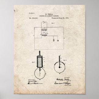 Tesla system av det elektriska belysningpatent - poster