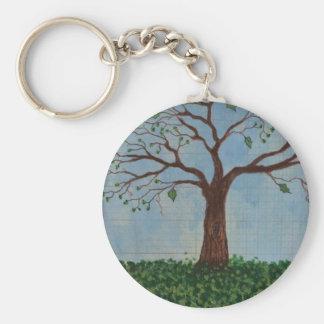 Themed nyckelring för Springtimeträd