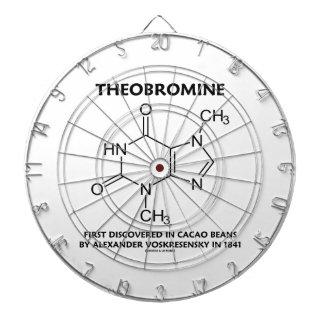 Theobromine som upptäcks först i kakaobönor 1841 piltavla