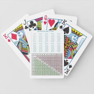 Tidbord Spelkort