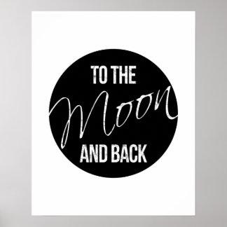 Till affischen för måne- och poster