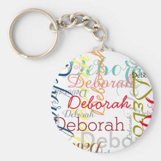 tillfoga ditt egna namn för att skapa färgrika rund nyckelring