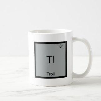 Tl - Meme för roligt inslag för troll periodisk Kaffemugg