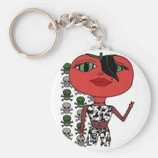Tomatflicka - George med döskallar Rund Nyckelring