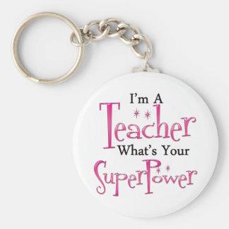 Toppen lärare rund nyckelring