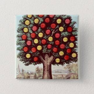 Träd av absolutism, 1872 standard kanpp fyrkantig 5.1 cm