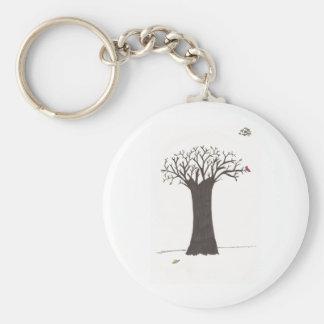 Träd i nedgång rund nyckelring