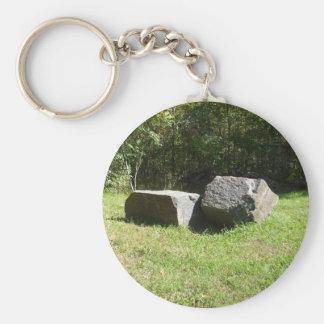 Två stora stenar rund nyckelring