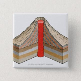Tvärsnitt av enaska vulkan standard kanpp fyrkantig 5.1 cm
