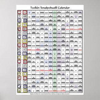 Tzolkin Tonalpohualli kalender (utan nyckel) Poster