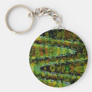 Underland - mörk - gröna laguner rund nyckelring