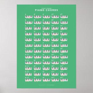 Uppnosiga fingrar - pianoackord poster