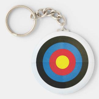 Uppsätta som mål rund nyckelring