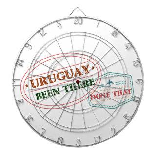 Uruguay där gjort det piltavla