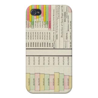 Us-Tea, kaffe, socker och Molassesimporter 1891 iPhone 4 Skydd