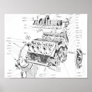 V8 motor poster