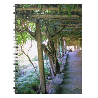 Vägen/axeln för japan noterar den trädgårds- boken anteckningsbok med spiral