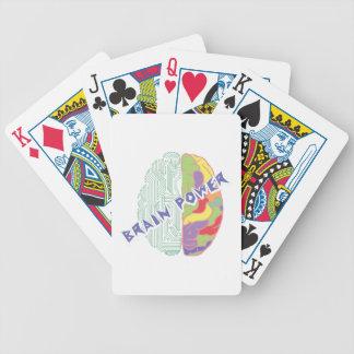 Vänster hjärna spelkort