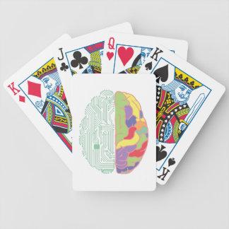 Vänster & höger hjärna spelkort