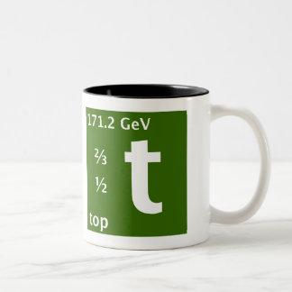 (Vänsterhänt) bästa quark, Två-Tonad Mugg