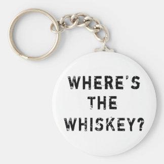 Var är whiskeyen rund nyckelring
