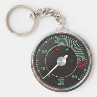 Varven för klassiker 356 kontrar, den gammala rund nyckelring