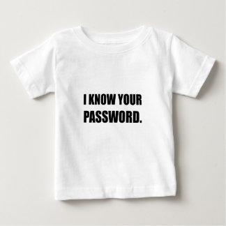 Vet ditt lösenord tröjor